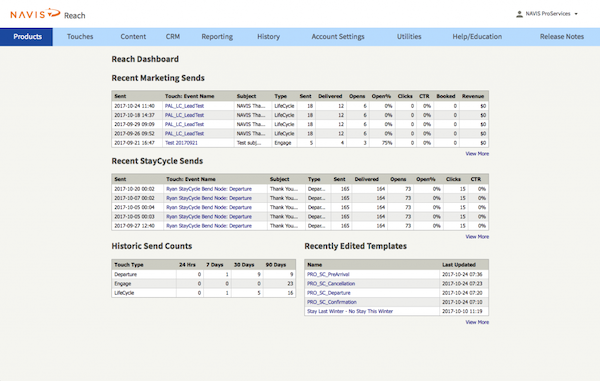 Navis Marketing Suite reach dashboard