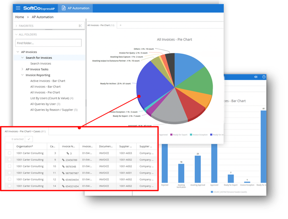 SoftCo ExpressAP real time reporting