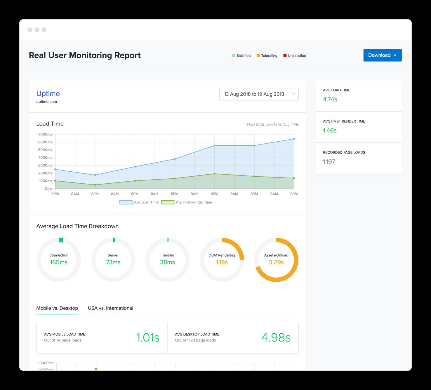 User monitoring