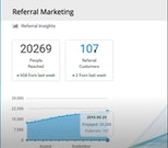 Referral Marketing Automation referral insights