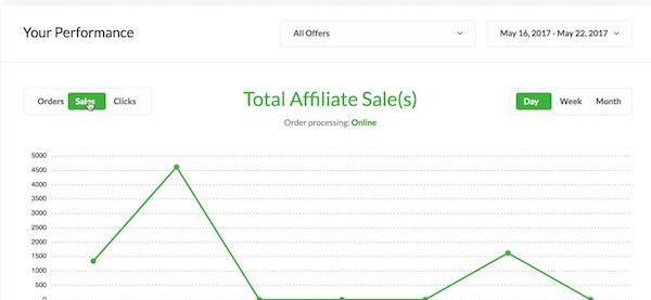 Refersion affiliate order tracking screenshot