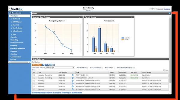 SmartGov reports screenshot
