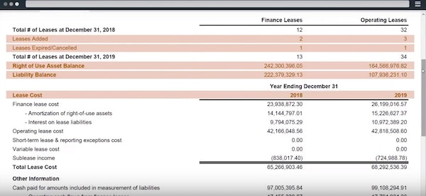 Lease Accounting Software report