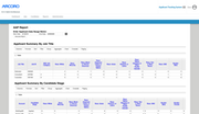 Arcoro HR - Reports for AAP and compliance