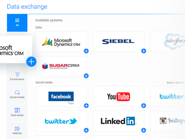 Resulticks data exchange screenshot