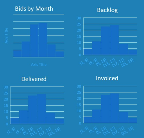 BidBook revenue dashboard screenshot