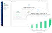 SurveyMonkey CX revenue impact