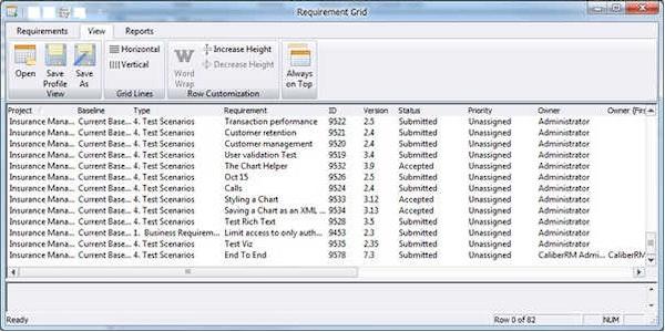 Caliber requirement grid