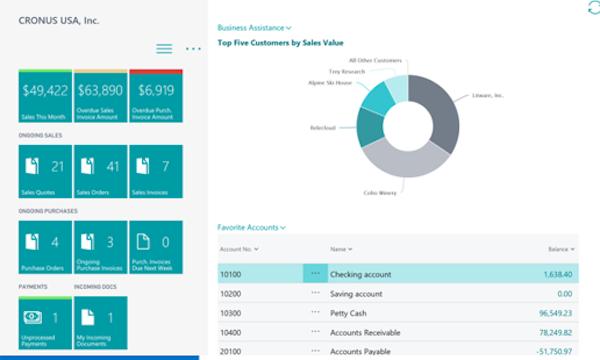 Robo-Commodity dashboard