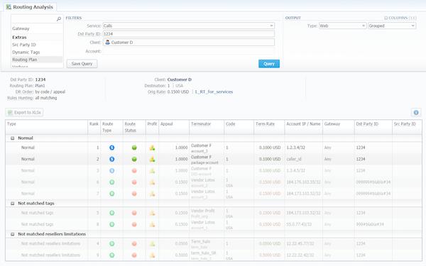 JeraSoft VCS routing analysis screenshot