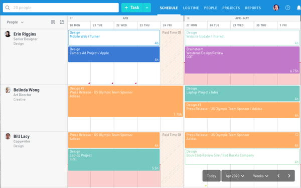 Float scheduling per person