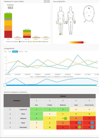 Configurable Reporting
