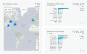 Sakon TEM network portfolio services