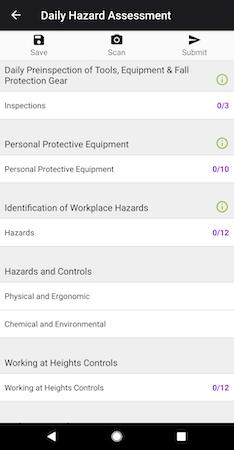 Salus Pro hazard assessment