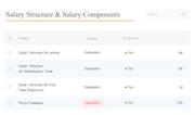 HuskyHR salary structure management