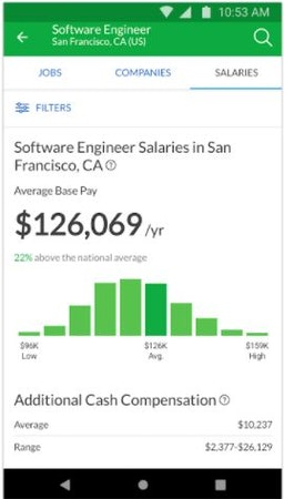 Glassdoor salary comparison