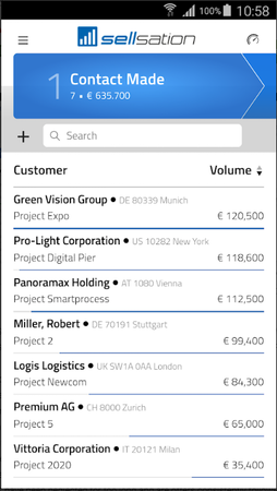 SELLSATION CRM contact made screenshot