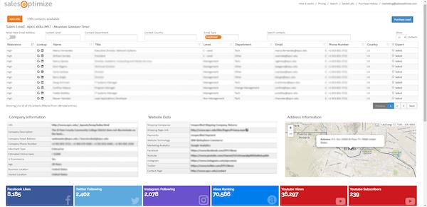 SalesOptimize sales lead information screenshot
