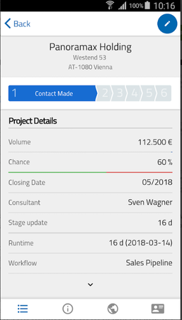 SELLSATION project details