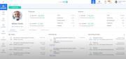 SalesDoor dashboard