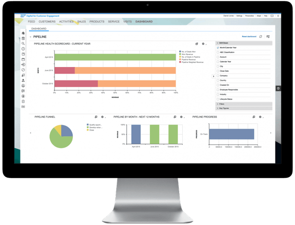 SAP Digital CRM - Sales Dashboard