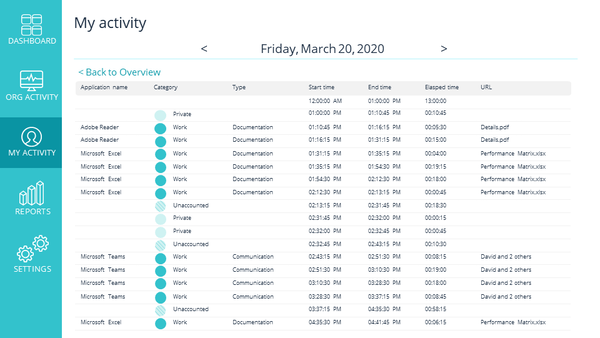 Sapience Vue activity tracking