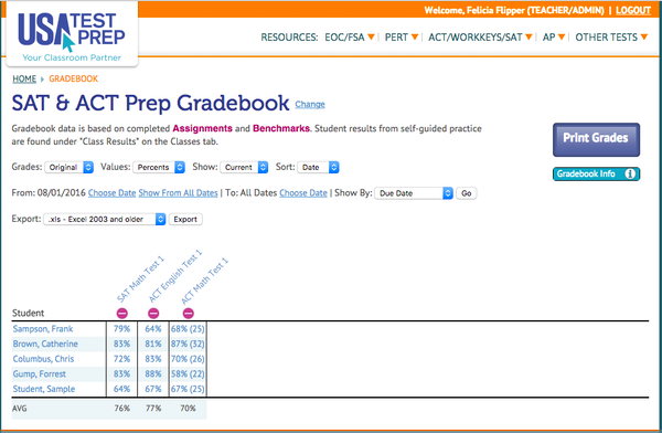 SAT and ACT prep gradebook
