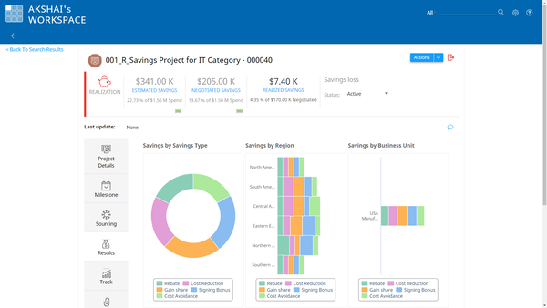Savings projects tracking results