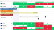 Forecast - Scheduling people view