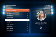 SalesExec - Scoreboard reporting