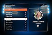 Scoreboard reporting