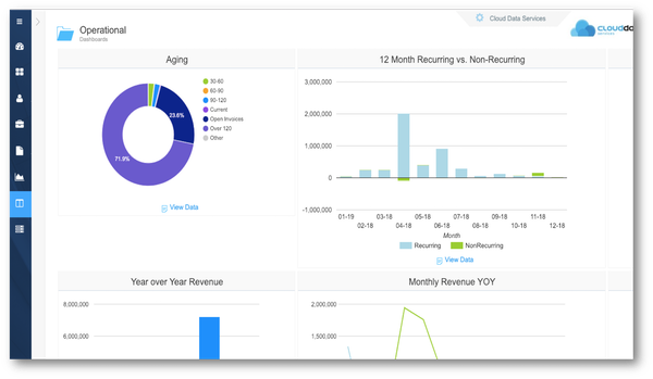 Recurring revenue dashboard