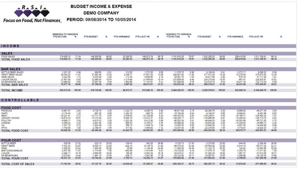 Budget income & expense
