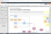 Lucidchart - Lucidchart user flow diagrams screenshot
