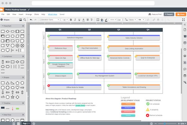 Lucidchart product roadmap example screenshot
