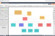 Lucidchart - Lucidchart requirements and dependencies example screenshot