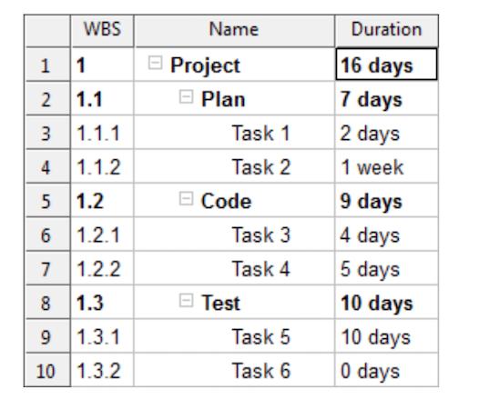 WBS Schedule Pro - task sheet screenshot