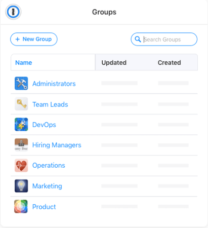Mobile Groups Dashboard