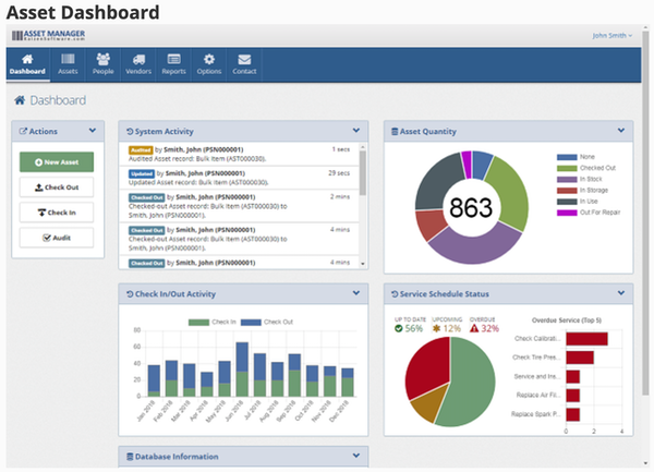Asset Manager Web Edition Dashboard