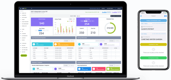 CareTime Desktop and Mobile Dashboard