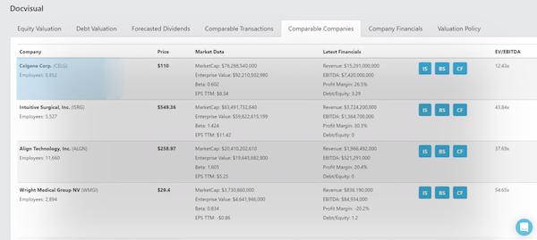 AIRR comparable companies
