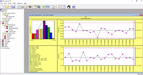 SPC-PC IV Explorer OAL chart
