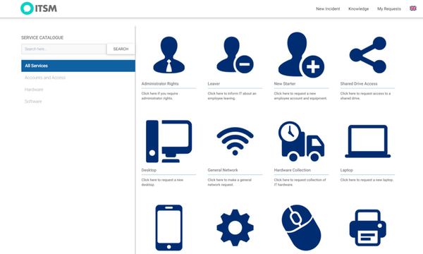 HaloITSM ITIL service catalog