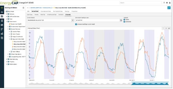 EnergyCap meter data tracking