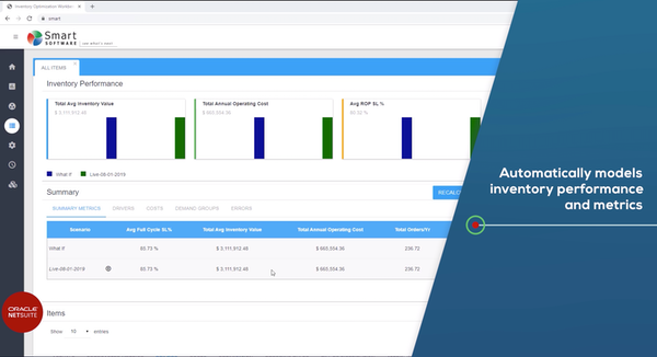 Smart IP&O inventory performance