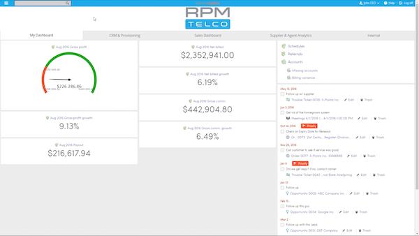 RPM Telco dashboard
