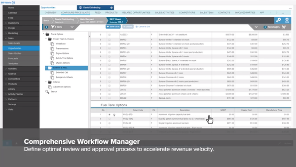FPX CPQ workflow management