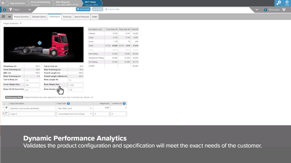 FPX CPQ performance analytics