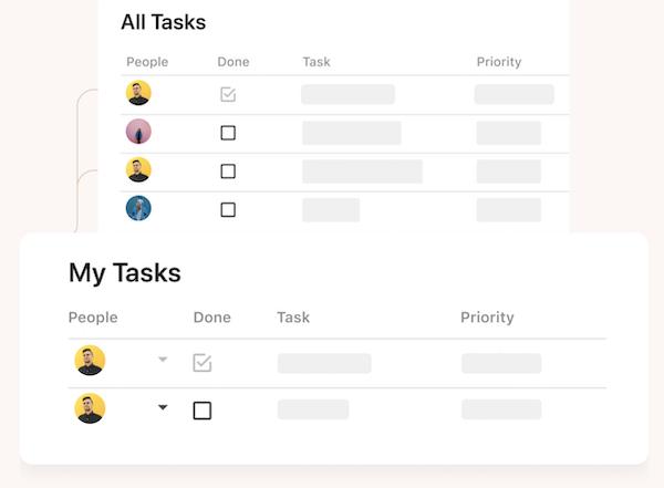 Coda tasks