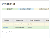 TimeWellScheduled dashboard